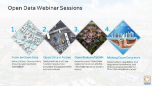 Open Data Webinar Recordings are live